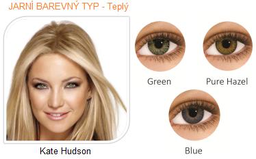 barevné čočky na zelené oči