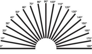 test astigmatismu